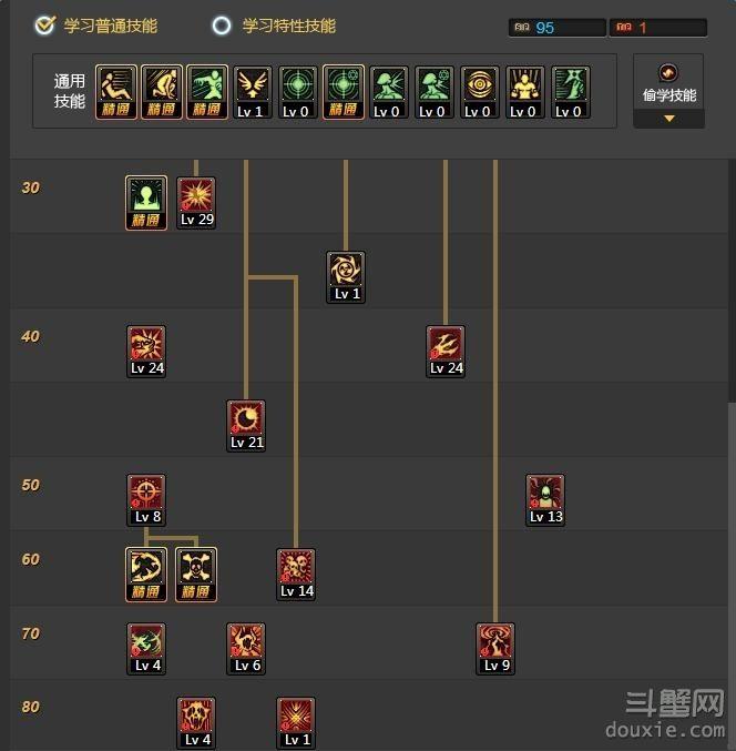 DNF新版本复仇者黑暗审判者套刷图怎么加点