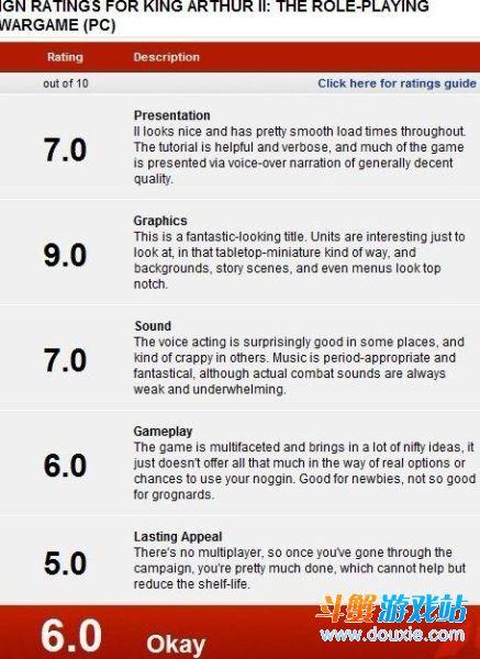 勉强合格《亚瑟王2》IGN获评6.0分