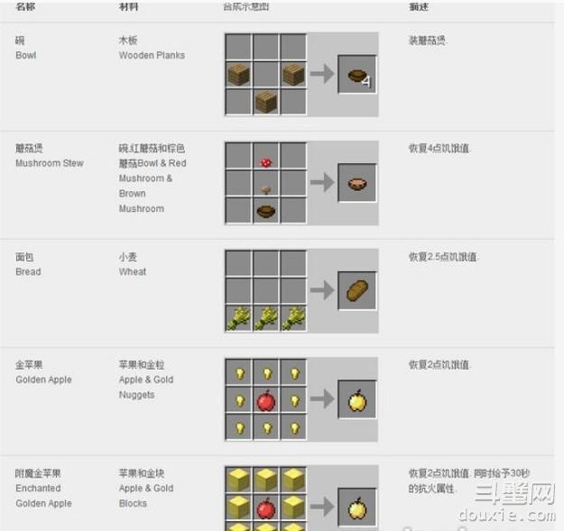 nb88新博娱乐怎么做饭 做饭详细攻略介绍