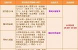 QQ飞车2015国庆多倍活动大全 十月一日都有什么多倍活动