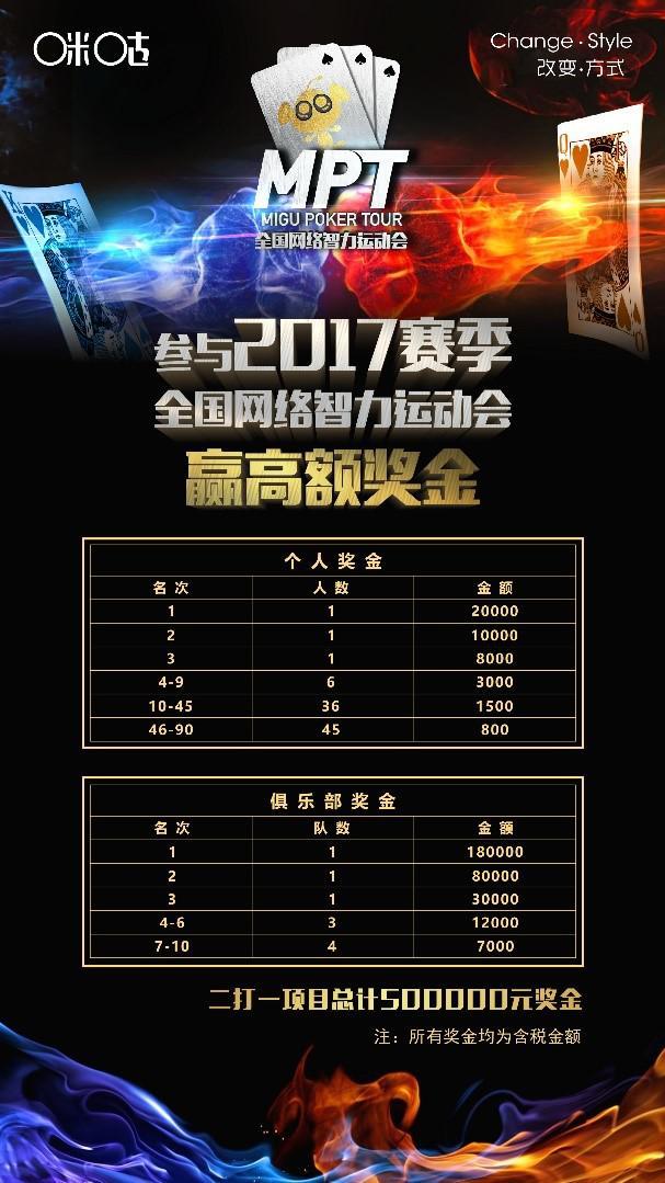 """三城争""""斗""""18强晋级 2017网智会二打一广西个人赛落幕"""