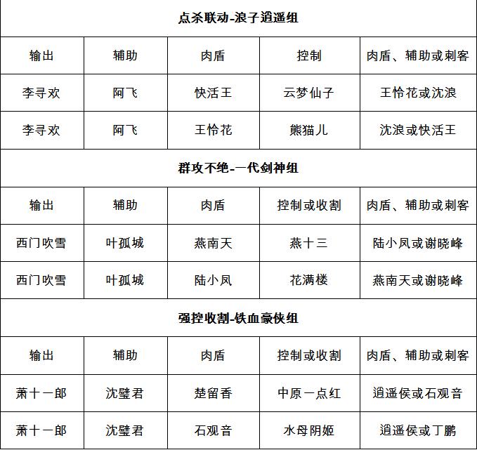 《大掌门2》至强阵容首曝 再掀武林风云