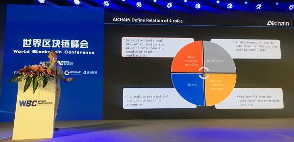 世界区块链峰会圆满落幕!AICHIAN CEO段凯分享区块链+AI前沿观点
