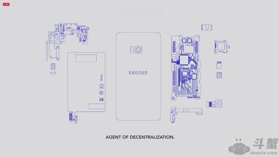 HTC区块链智能机是做什么的_HTC区块链智能机多少钱