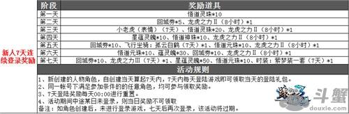 诛仙3全新版本霜起龙渊今日公测