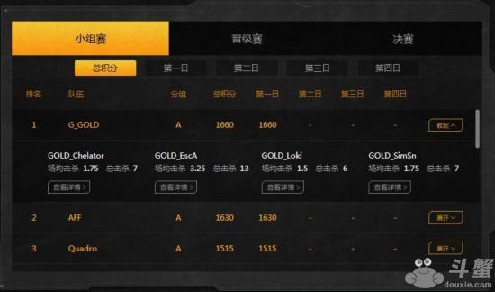 PSS亚洲对抗赛:出师不利!A组小组赛中国队屡遭挫败