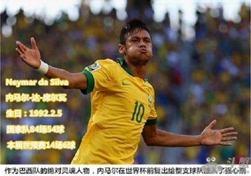 决赛巴西vs墨西哥实力分析_巴西和s墨西哥哪个强/会赢