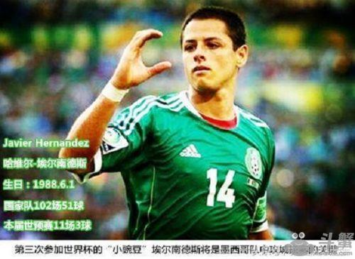 世界杯决赛巴西vs墨西哥实力分析_巴西和s墨西哥哪个强/会赢