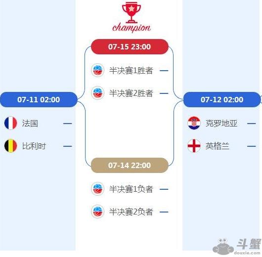 克罗地亚对英格兰球队实力分析_克罗地亚和英格兰历史战绩/谁会赢