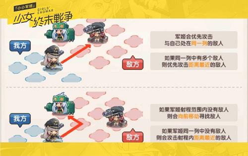 《小小军姬》评测:二次元兵器拟人手游萌出新高度