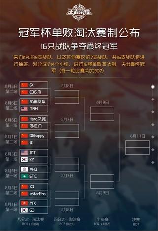 冠军杯国际赛总决赛门票12点正式开售,购票抢先体验李白新皮肤!