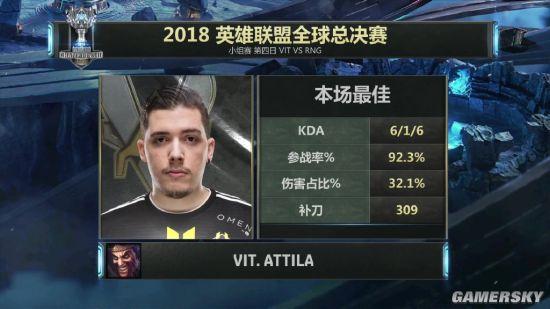 LOLS8小组赛RNG vs VIT:RNG连胜被终结