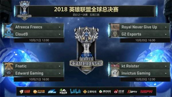 S8全球总决赛8强赛程出炉 IG与KT相遇