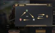 细节把控极为严苛《权力的游戏 凛冬将至》四大兵种暗藏玄机