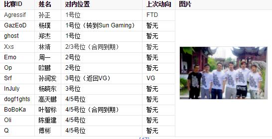IG电子竞技俱乐部详情介绍