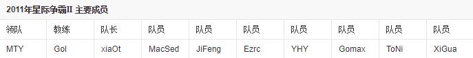 AG电子竞技俱乐部详情介绍