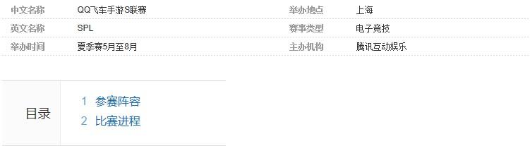 QQ飞车手游S联赛