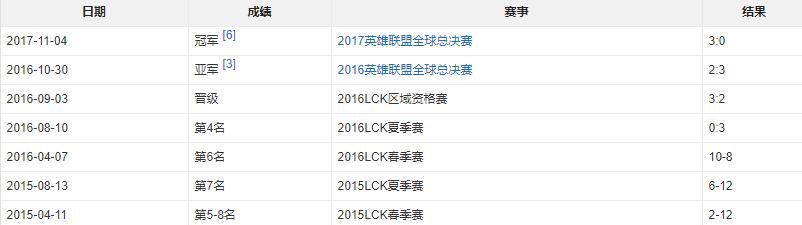 SSG电子竞技俱乐部详情介绍