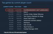 《澳门正规博彩十大网站》雪地地图上线:Steam同时在线人数重回百万