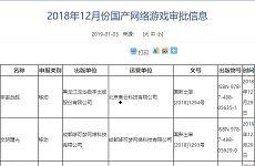 2018年12月份国产网络游戏审批信息更新 80款游戏过审