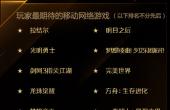 广州帝释天匠心打造 《拉结尔》斩获金翎奖最期待手游