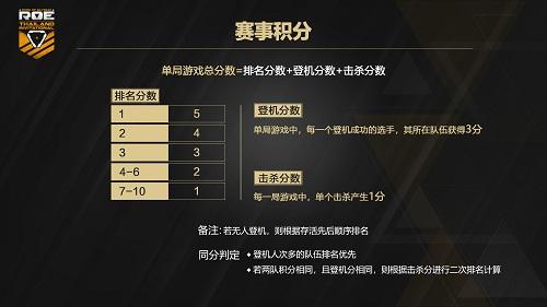 职业选手秀操作有多野?《无限法则》泰国国际邀请赛中国区预选赛告诉你!