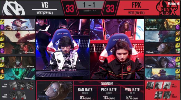 发条大招显神威 FPX战胜VG赢下比赛