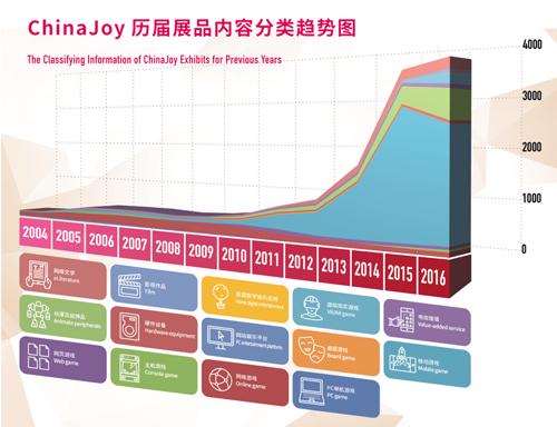 这家2018年ChinaJoy人气超旺的参展商,今年将带来什么花式操作?