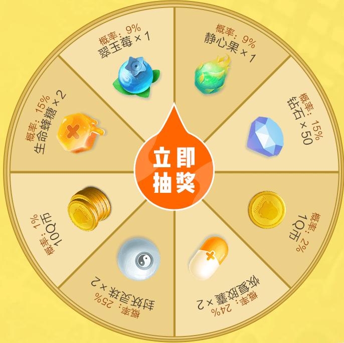 《一起来捉妖》心悦俱乐部礼包【2019年4.18-5.11】