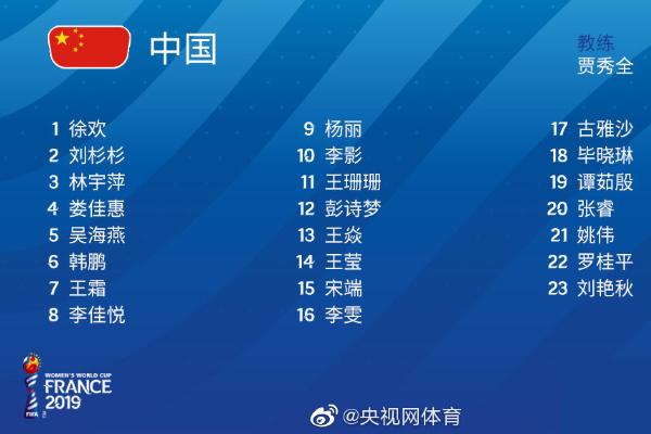 中国女足确定世界杯23人名单:王霜王珊珊领衔