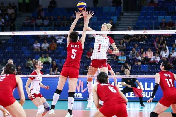 中国女排3:0横扫波兰女排