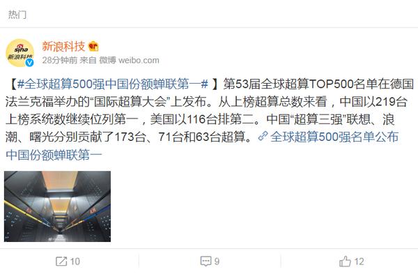 全球超算中国第一:全球超算500强中国上榜数量蝉联第一