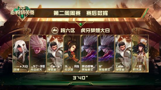 """""""DNF心悦精英赛""""第二周战报三奶""""抱负清楚队""""冲回榜首"""