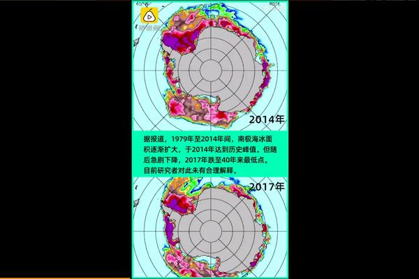 南极洲海冰面积骤然缩减:面积降至40年最低点,或加剧全球变暖