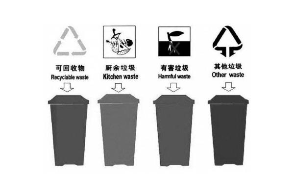 成都垃圾分类:《成都市生活垃圾管理条例(草案)》公开征求意见