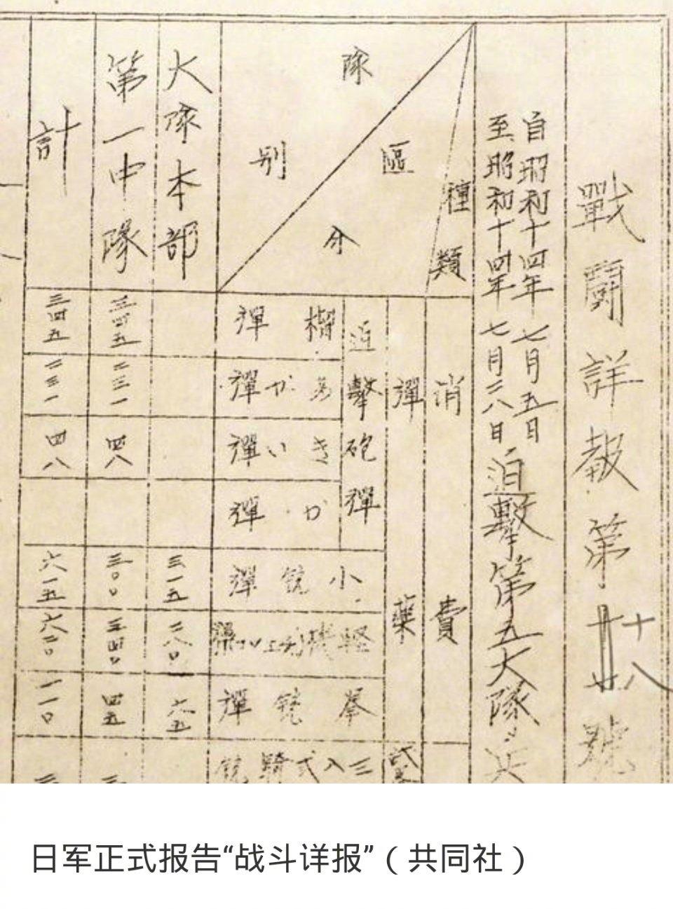 侵华日军毒气铁证是怎么回事-侵华日军毒气铁证详情介绍
