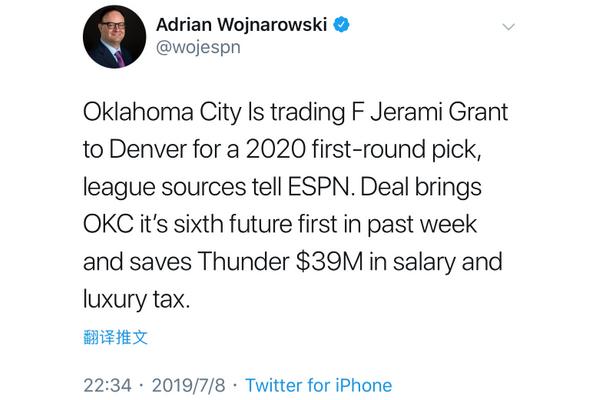 Woj:雷霆将杰拉米-格兰特送到掘金,得到2020年首轮签