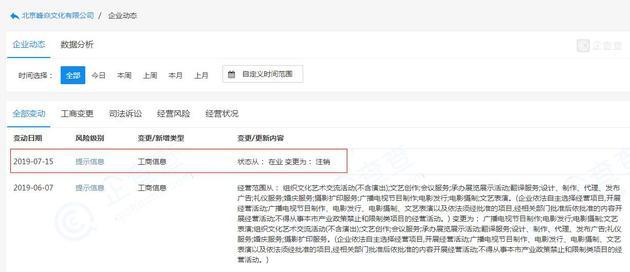 张丹峰公司注销:毕滢担任法人的张丹峰公司注销