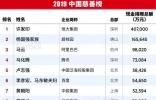 2019中国慈善榜:许家印杨国强马云列前三