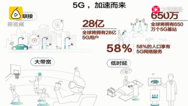 华为预测2025十大趋势:全球58%的人口将能享有5G网络