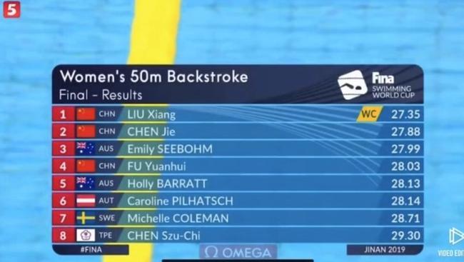刘湘破世界纪录:游泳世界杯刘湘50米仰泳破纪录夺冠