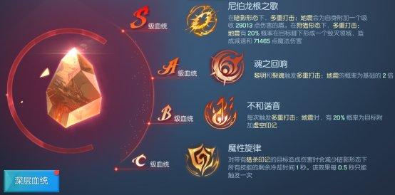 龙族幻想执行者与猎鹰血统选择推荐介绍