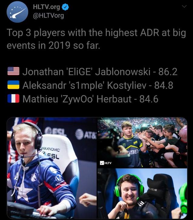 2019大赛ADR数据Top3出炉:这榜单合你心意吗?