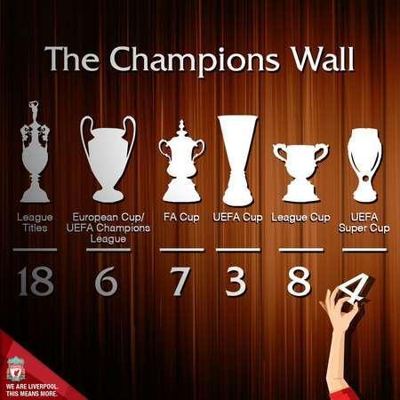 利物浦4夺欧超杯:利物浦已拿下4座欧洲超级杯,英超第一