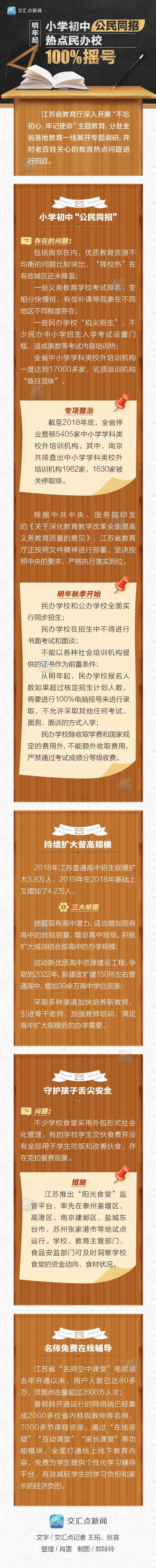 小学初中公民同招:江苏明年起小学初中公民同招,热点民办校100%摇号