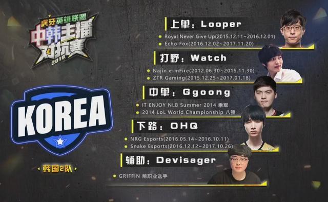 中韩主播对抗赛:韩国电竞精神?换五名前职业选手!姿态拼尽全力