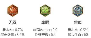 王者荣耀S17孙悟空的铭文搭配引荐