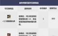 dnf2019国庆套特别花篮可兑换物品一览