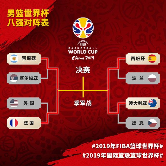 男篮世界杯四强是什么情况-男篮世界杯四强具体情况介绍