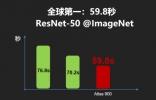 华为AI训练集群:华为发布全球最快AI训练集群Atlas 900